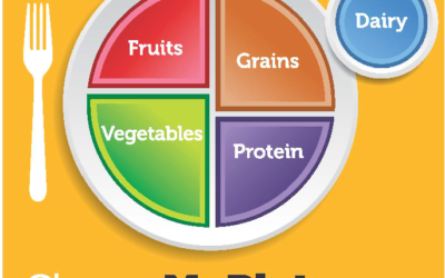 The History of MyPlate